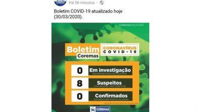 Photo of Coremas tem oito casos suspeitos de coronavírus, mostra boletim