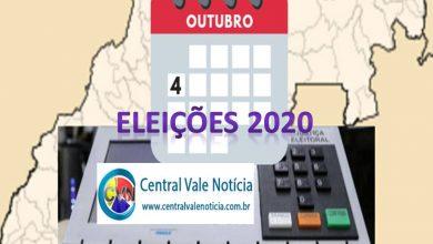 Photo of Eleições de 2020 consolidarão os novos grupos de poder em Itaporanga. GI entra na briga agora no cidadania do governador