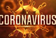 Photo of Notícia boa: Mundo já tem mais de 600 mil recuperados do novo coronavírus