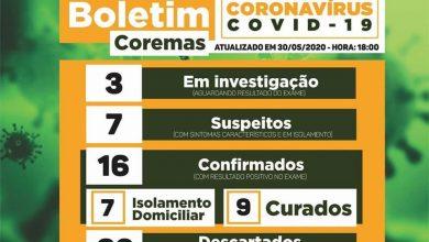 Photo of Coremas já chegou ao seu 16º caso de Covid-19