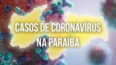 Photo of COVID-19: Paraíba confirma 1.482 novos casos e 4 óbitos em 24 horas