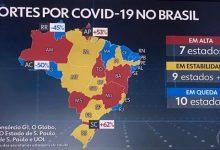 Photo of Queda de óbitos e casos em agosto pode marcar virada na pandemia no Brasil