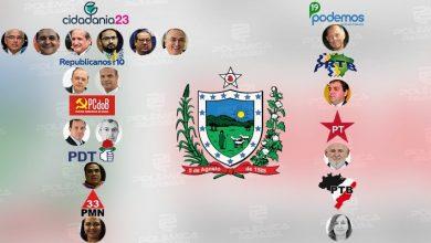 Photo of O GOVERNO E SEUS ALIADOS: Qual o tamanho de cada partido no primeiro escalão do Governo de João Azevêdo?
