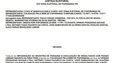 Photo of Itaporanga: após perder em todos os cenários em pesquisa, coligação de Naura tenta impugnar levantamento eleitoral de instituto