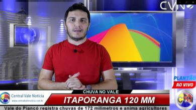 Photo of Vale do Piancó registra chuvas de 172 milímetros e anima agricultores; veja vídeos