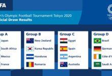 Photo of Brasil reencontrará a Alemanha na fase de grupos do torneio de futebol masculino das Olimpíadas